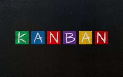 Kanban – metod för att få saker färdiga i tid